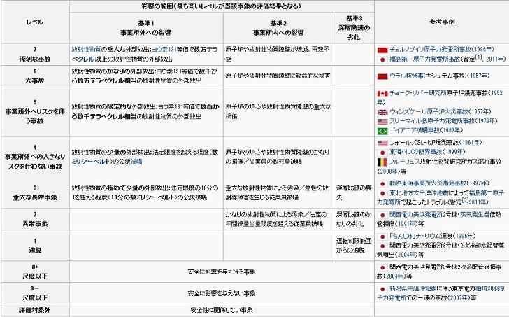 gennsiryokujiko20159160000.jpg