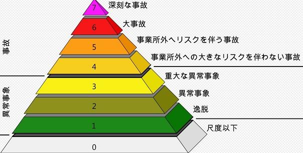 gennsiryokujiko2015916000000.jpg