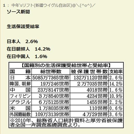 seikatuhogokankokujinooi2015915.jpg