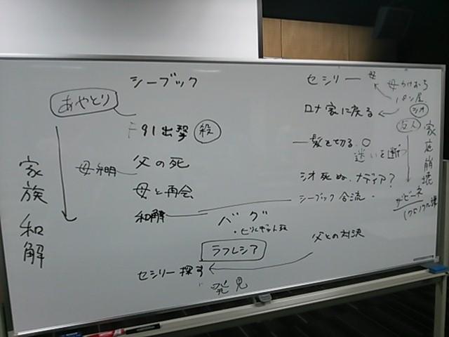 ガンダム勉強会 F91  ストーリー
