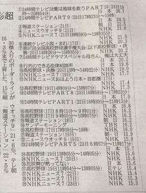 825産経新聞