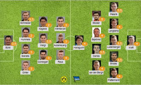 Enger BVB-Heimsieg gegen Hertha