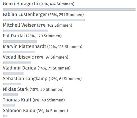 haraguchi genki star against Stuttgart