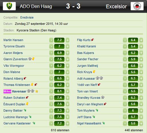 Den Haag Excelsior 3-3 Havenaar