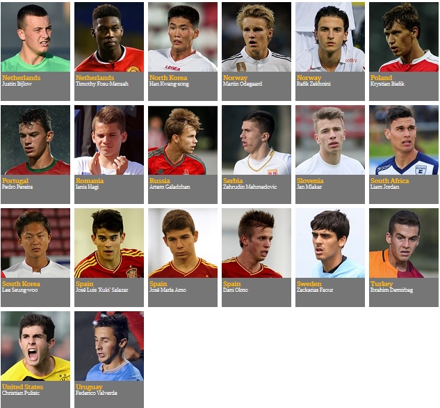 Next Generation 2015 50 of the best young talents in world football 2