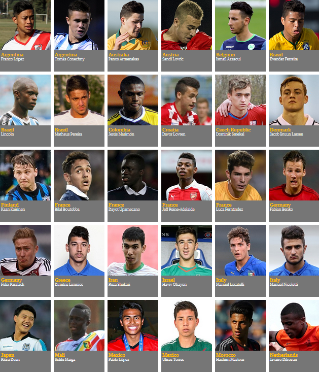 Next Generation 2015 50 of the best young talents in world football