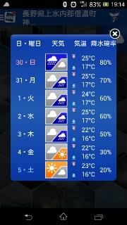 20150829 来週の天気予報
