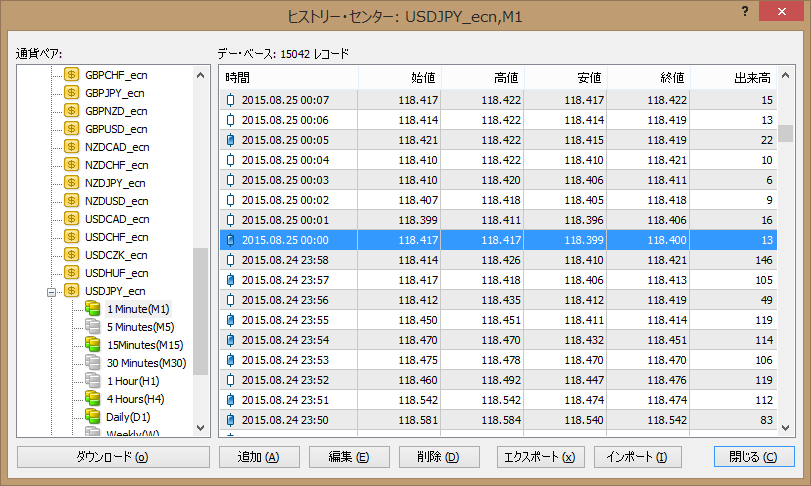 axiory_usdjpy_150825_0000_demo.png