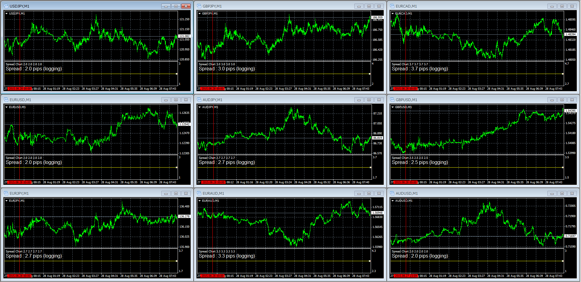 gemforex_new_server_spread.png