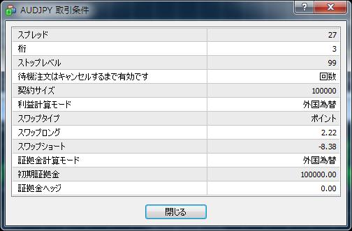 gemforex_new_server_swap_audjpy_150904.png