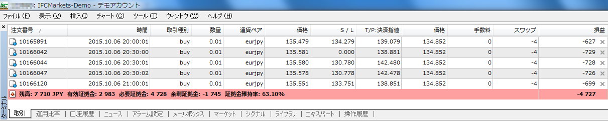 ifcmarkets_demo_eurjpy_bankruptcy_151007.png