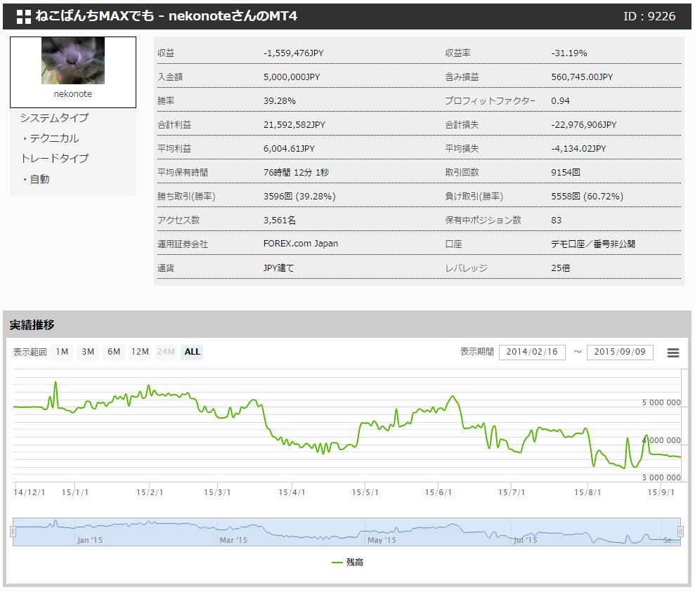 neko_panchi_max_demo_150910.png