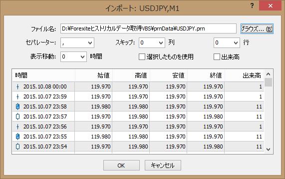prn_usdjpy_m1_import_151008.png
