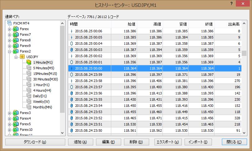 rakuten_fxcm_usdjpy_150825_0000_demo.png