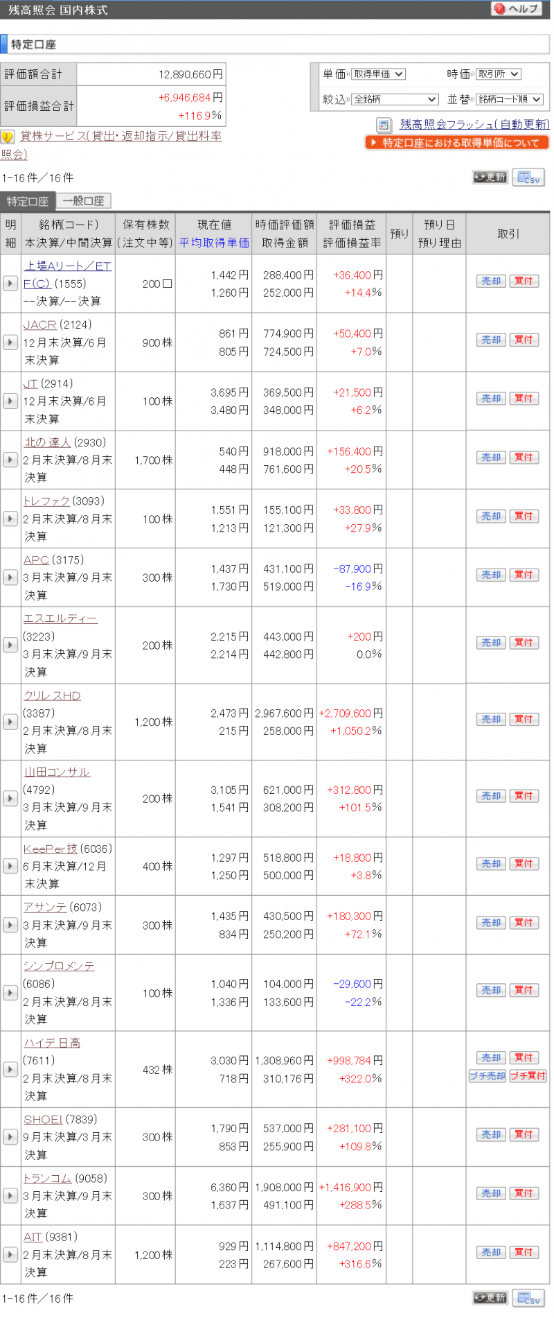 1510日本株_convert_20151005224835