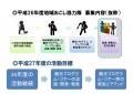 Microsoft PowerPoint - 活動報告-1