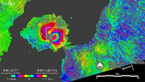 桜島が人工衛星に16センチ近づいた!