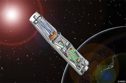 宇宙空間に望遠鏡を放り投げて太陽を観測