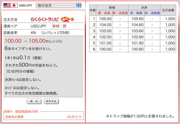 トラリピ注文画面006