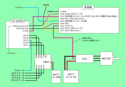 LX_F-35_総合配線004