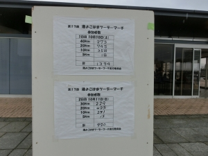 20151011_25参加者数
