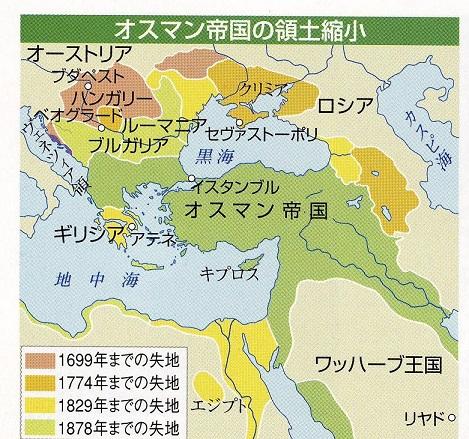 オスマン帝国の領土縮小