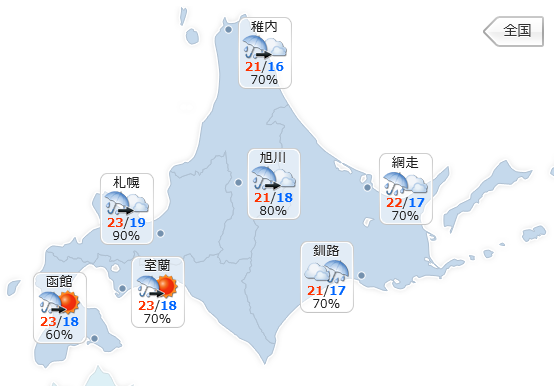 北海道の天気 20150904 YAHOO