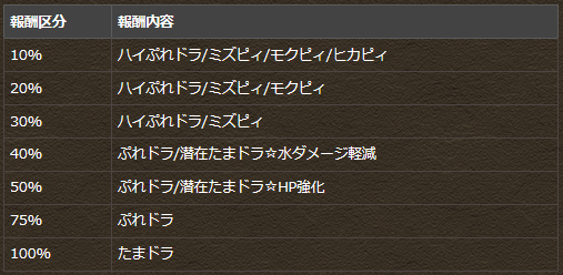 20150907152944.png