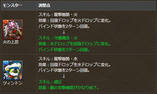 20151008104803.png