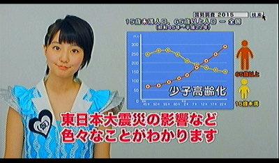 国勢調査PR。