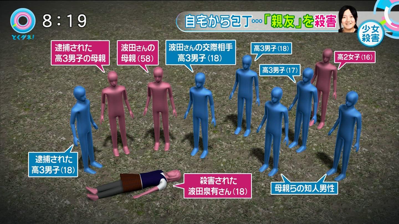 ③波田泉有さん殺害犯人「殺してやる」と脅し床に包丁を刺した画像送付キレやすい子供だった!