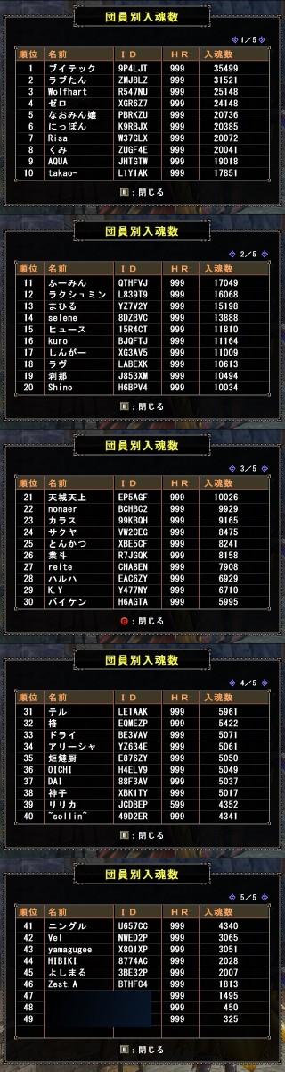 第89回入魂祭ぽから丼記録