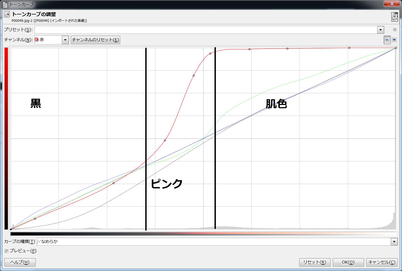 GINP_TC2A.png