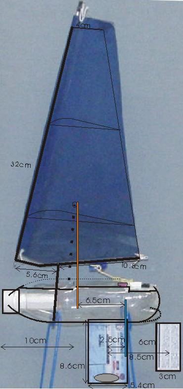 PO15 with Una rig