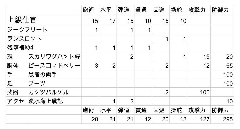 職業別装備品組み合わせリスト - シート1_01