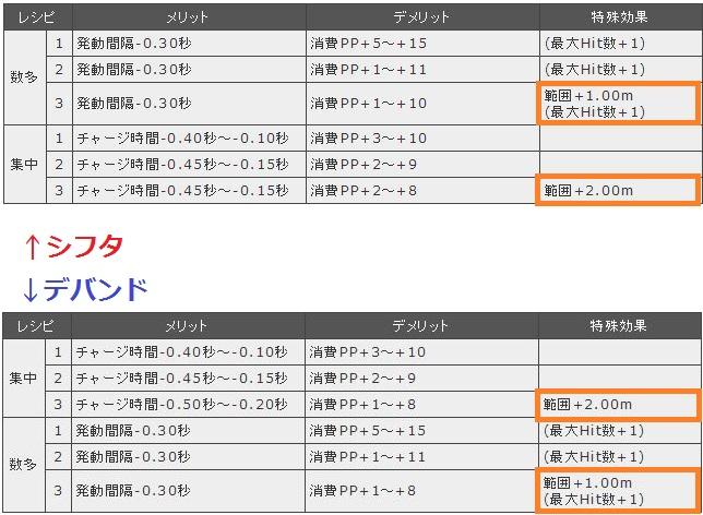 H27 10-7 シフデバ