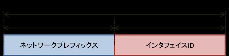 ipv6.png