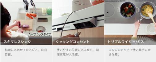 ラクシーナ システムキッチン Panasonic