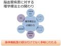脳血管障害の理学療法10
