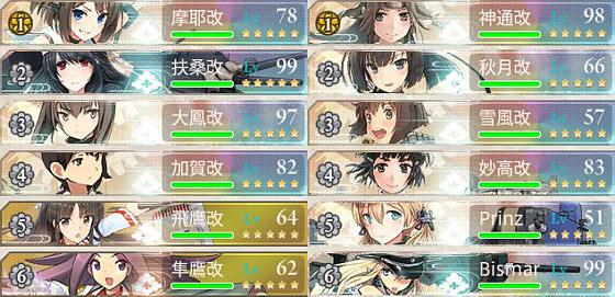 夏イベントE-7連合艦隊編成(ゲージ削り部隊)