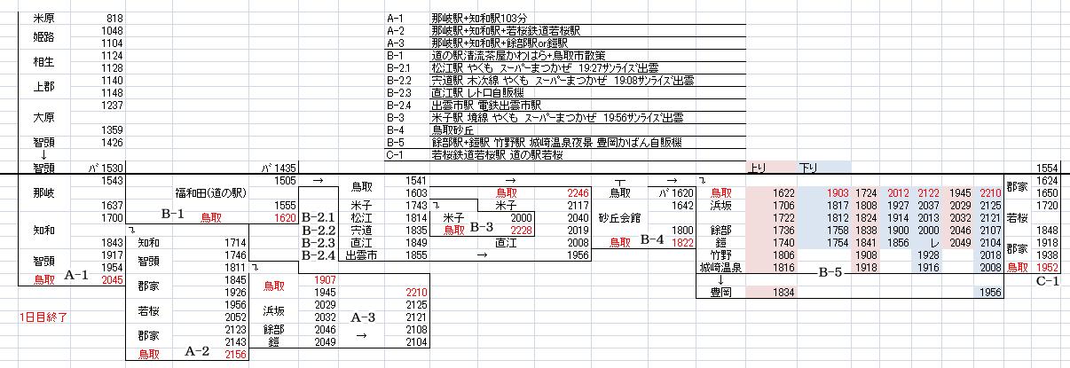 201509071日目