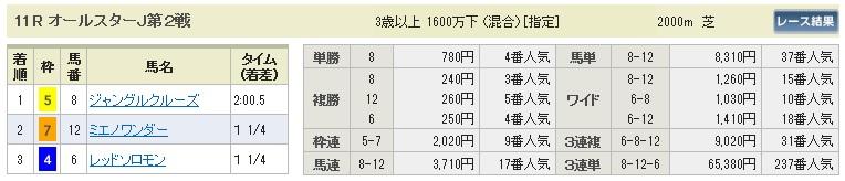 【払戻金】0829札幌メイン(日刊コンピ 馬券生活 的中 万馬券 三連単 札幌競馬)