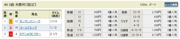 【払戻金】0831新潟4(日刊コンピ 馬券生活 的中 万馬券 三連単 札幌競馬)