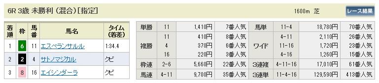 【払戻金】0913阪神6(日刊コンピ 馬券生活 的中 万馬券 三連単 札幌競馬)