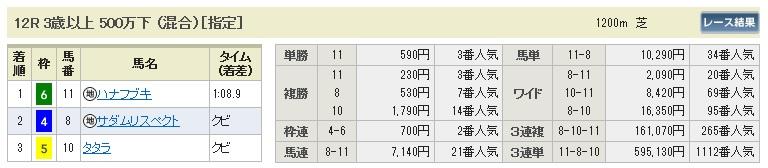 【払戻金】0912中山12(日刊コンピ 馬券生活 的中 万馬券 三連単 札幌競馬)