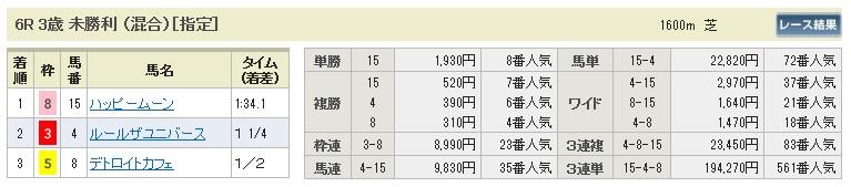 【払戻金】0912中山6(日刊コンピ 馬券生活 的中 万馬券 三連単 札幌競馬)