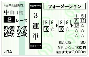 【馬券】0913中山2(日刊コンピ 馬券生活 的中 万馬券 三連単 札幌競馬)