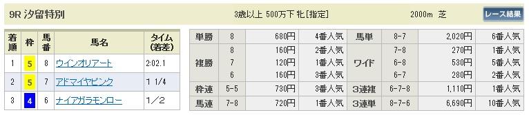 【払戻金】0920中山9(日刊コンピ 馬券生活 的中 万馬券 三連単 札幌競馬)