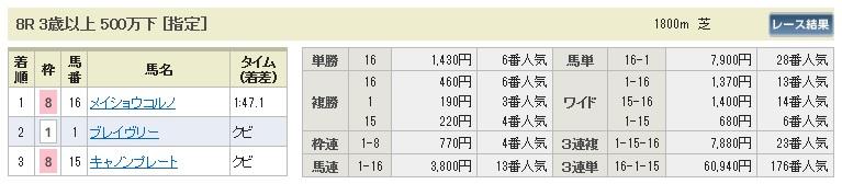 【払戻金】0920阪神8(日刊コンピ 馬券生活 的中 万馬券 三連単 札幌競馬)