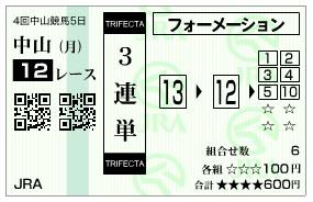 【馬券】0921中山12(日刊コンピ 馬券生活 的中 万馬券 三連単 札幌競馬)